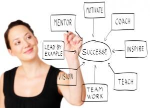 Persoonlijke coaching binnen Smartass!