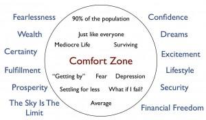 Buiten je comfort zone treden, waarom moet dat nou?